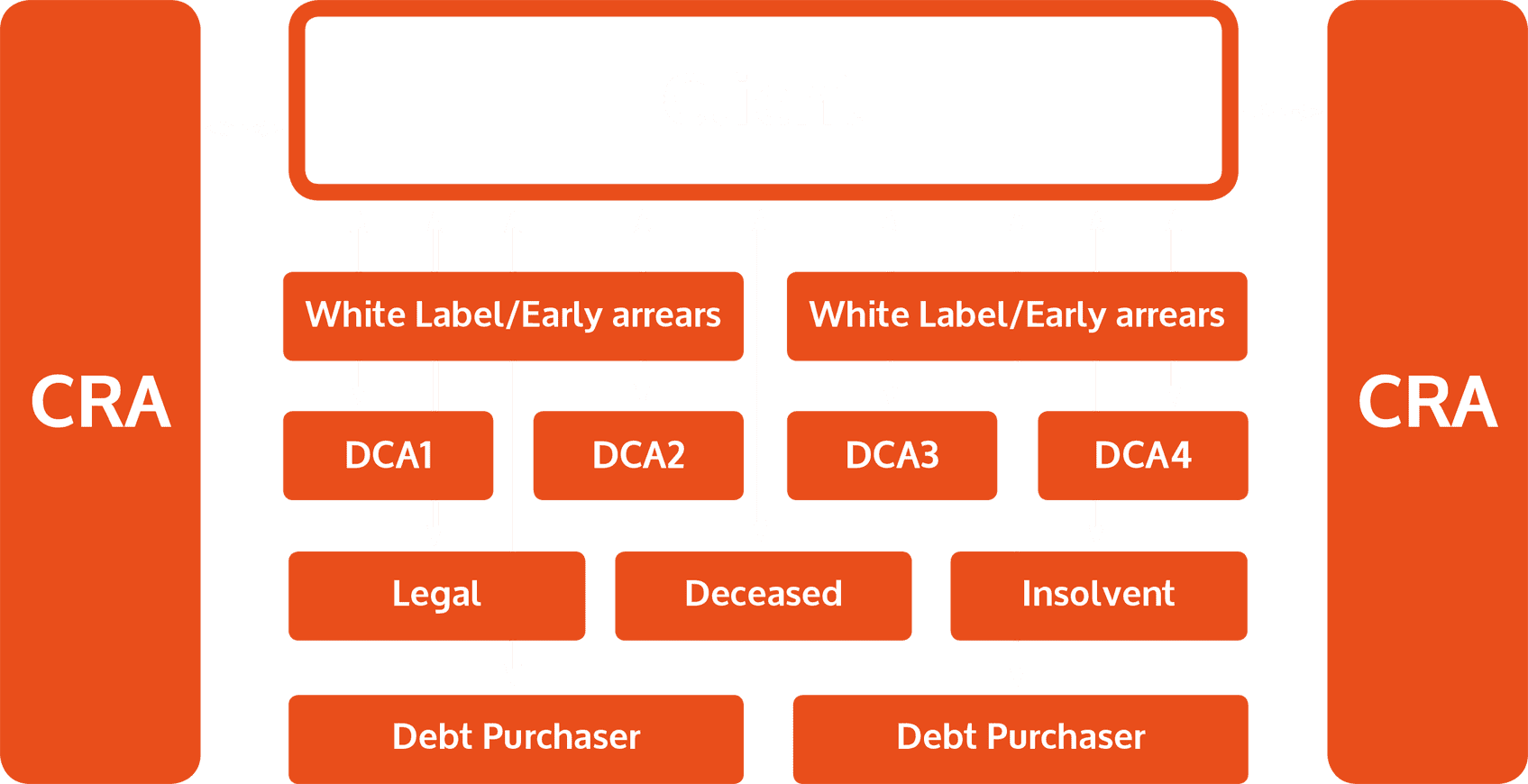 ExtraCollect Infographic
